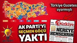 AK Parti'yi seçmen göçü yaktı