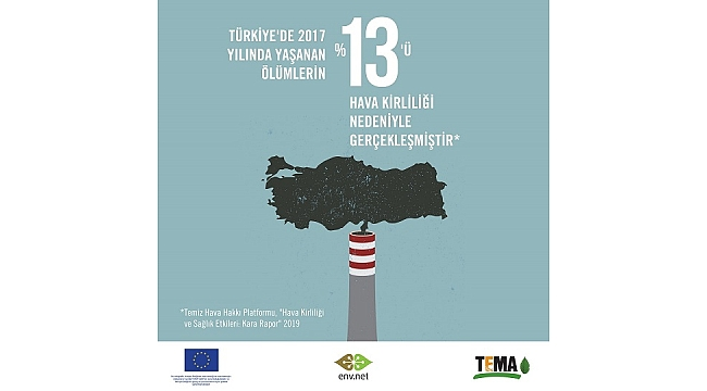 Türkiye'nin %99,9'u kirli havaya maruz kalıyor