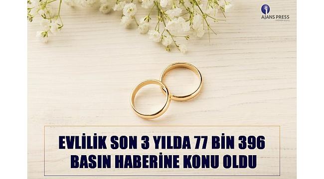 Evlilik Son 3 Yılda 77 Bin 396 Basın Haberine Konu Oldu