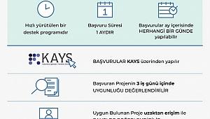 İzmir Kalkınma Ajansı'ndan 15 Milyon Tl Destek