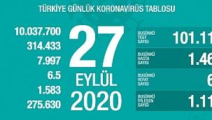 Türkiye'de son 24 saatte 68 kişi hayatını kaybetti