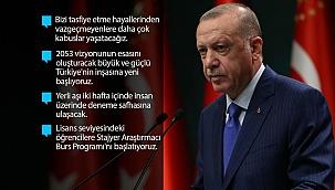 Erdoğan,Bakanlar Kurulu Toplantısı Sonrasında Önemli Açıklamalar